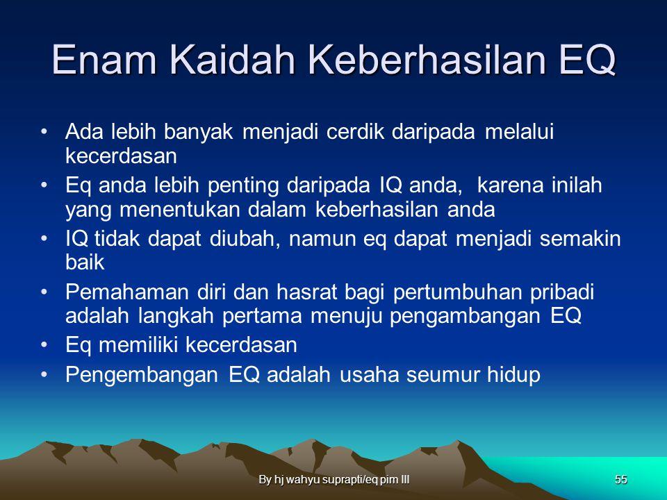By hj wahyu suprapti/eq pim III54 Hambatan dalam membangun EQ Perasaan dan tindakan yang tidak sehat Kerangka berfikir menghancurkan dalam berhubungan