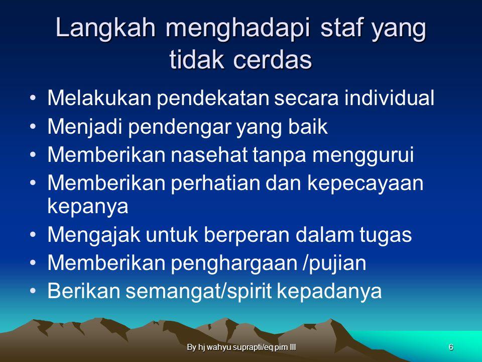 By hj wahyu suprapti/eq pim III5 CARA MENINGKATKAN SI Melakukan perenungan Memahami nilai-nilai Mampu mengambil hikmah setiap yang terjadi Melakukan l