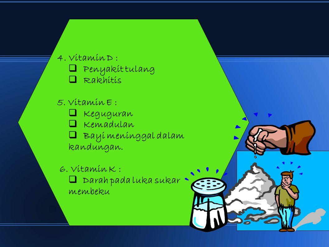 4.Vitamin D :  Penyakit tulang  Rakhitis 5.