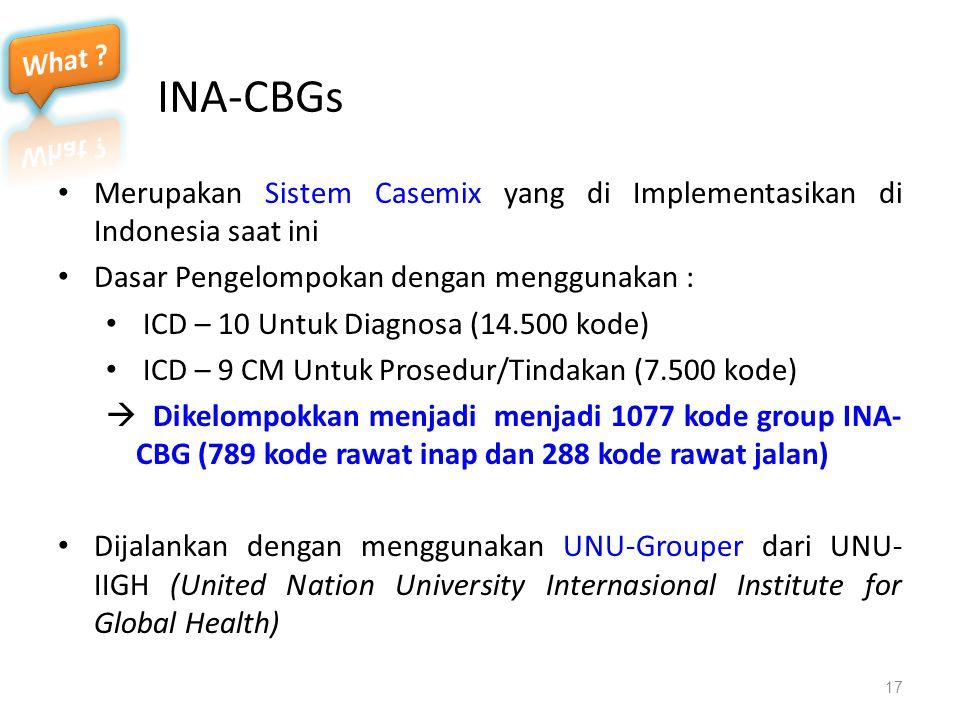 17 INA-CBGs Merupakan Sistem Casemix yang di Implementasikan di Indonesia saat ini Dasar Pengelompokan dengan menggunakan : ICD – 10 Untuk Diagnosa (14.500 kode) ICD – 9 CM Untuk Prosedur/Tindakan (7.500 kode)  Dikelompokkan menjadi menjadi 1077 kode group INA- CBG (789 kode rawat inap dan 288 kode rawat jalan) Dijalankan dengan menggunakan UNU-Grouper dari UNU- IIGH (United Nation University Internasional Institute for Global Health)