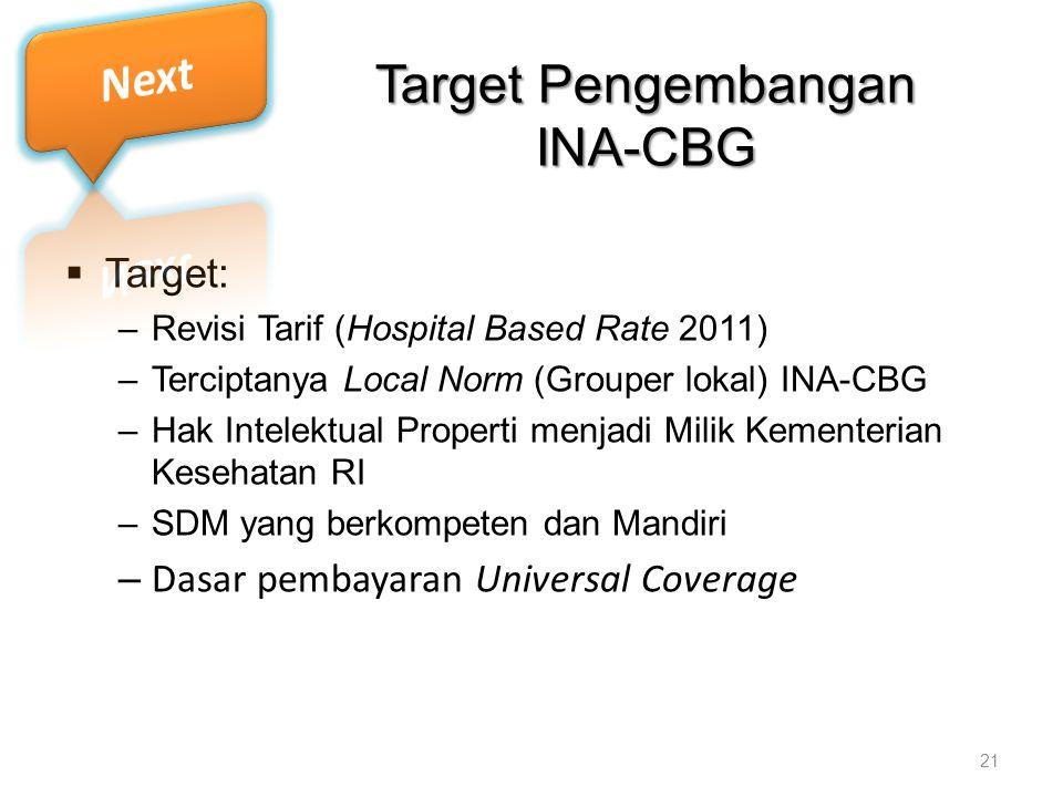 21 Target Pengembangan INA-CBG  Target: –Revisi Tarif (Hospital Based Rate 2011) –Terciptanya Local Norm (Grouper lokal) INA-CBG –Hak Intelektual Properti menjadi Milik Kementerian Kesehatan RI –SDM yang berkompeten dan Mandiri – Dasar pembayaran Universal Coverage