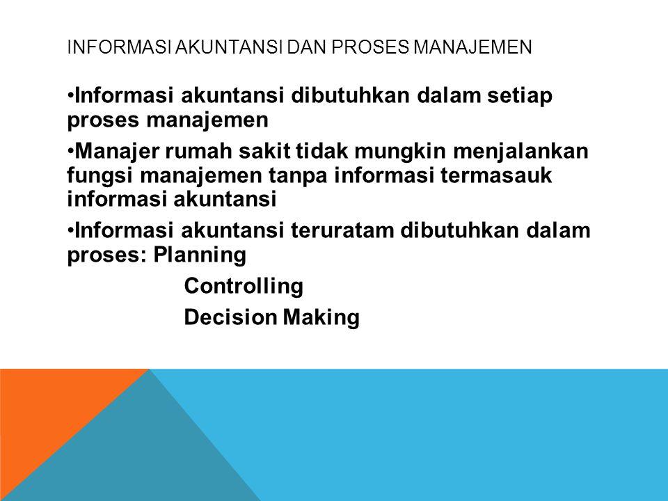 INFORMASI AKUNTANSI DAN PROSES MANAJEMEN Informasi akuntansi dibutuhkan dalam setiap proses manajemen Manajer rumah sakit tidak mungkin menjalankan fungsi manajemen tanpa informasi termasauk informasi akuntansi Informasi akuntansi teruratam dibutuhkan dalam proses: Planning Controlling Decision Making