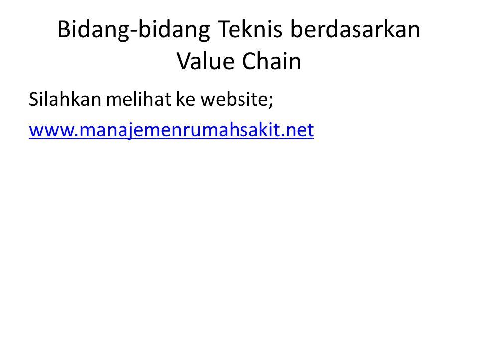 Bidang-bidang Teknis berdasarkan Value Chain Silahkan melihat ke website; www.manajemenrumahsakit.net