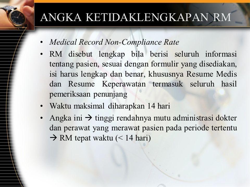 ANGKA KETIDAKLENGKAPAN RM Medical Record Non-Compliance Rate RM disebut lengkap bila berisi seluruh informasi tentang pasien, sesuai dengan formulir yang disediakan, isi harus lengkap dan benar, khususnya Resume Medis dan Resume Keperawatan termasuk seluruh hasil pemeriksaan penunjang Waktu maksimal diharapkan 14 hari Angka ini  tinggi rendahnya mutu administrasi dokter dan perawat yang merawat pasien pada periode tertentu  RM tepat waktu (< 14 hari)