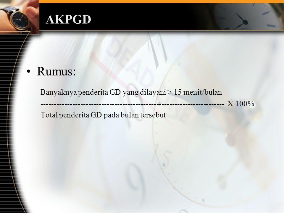 AKPGD Rumus: Banyaknya penderita GD yang dilayani > 15 menit/bulan ---------------------------------------------------------------------- X 100% Total penderita GD pada bulan tersebut