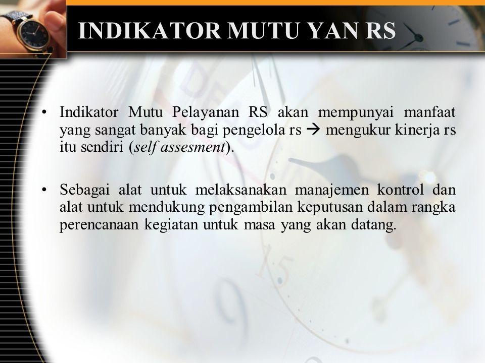 JENIS INDIKATOR MUTU YAN RS 1.Indikator Pelayanan Non Bedah 2.Indikator Pelayanan Bedah 3.Indikator Pelayanan Ibu Bersalin dan Bayi 4.Indikator Tambahan (Kasus Rujukan atau Bukan Rujukan)