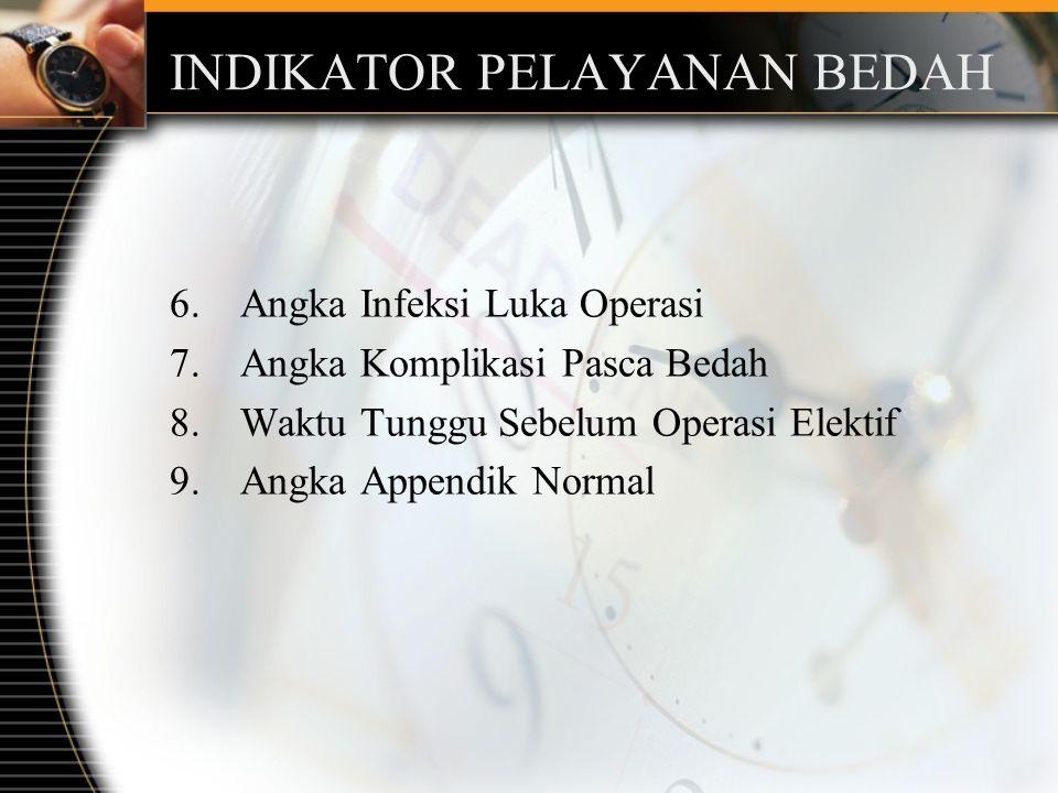 INDIKATOR PELAYANAN BEDAH 6.Angka Infeksi Luka Operasi 7.Angka Komplikasi Pasca Bedah 8.Waktu Tunggu Sebelum Operasi Elektif 9.Angka Appendik Normal