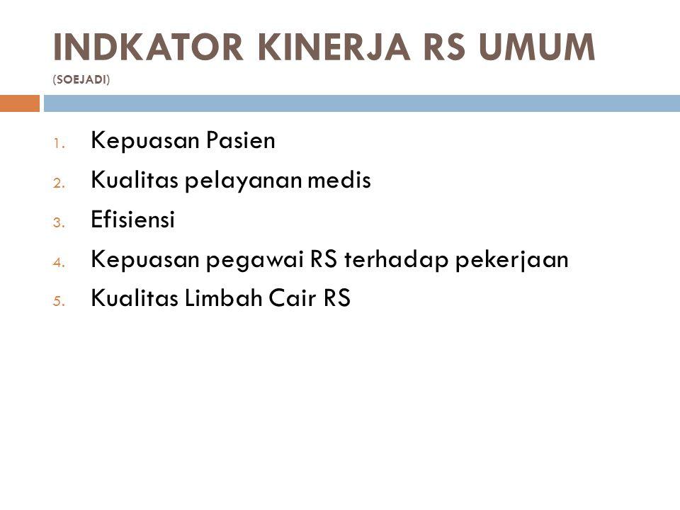INDKATOR KINERJA RS UMUM (SOEJADI) 1. Kepuasan Pasien 2. Kualitas pelayanan medis 3. Efisiensi 4. Kepuasan pegawai RS terhadap pekerjaan 5. Kualitas L