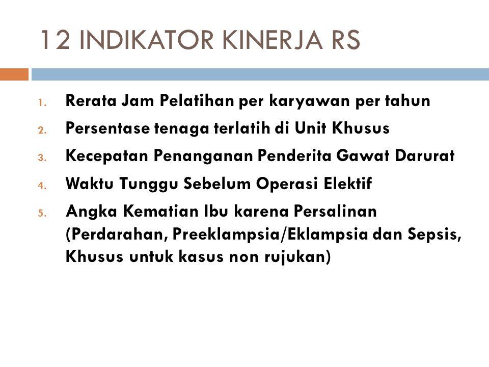 12 INDIKATOR KINERJA RS 1. Rerata Jam Pelatihan per karyawan per tahun 2. Persentase tenaga terlatih di Unit Khusus 3. Kecepatan Penanganan Penderita