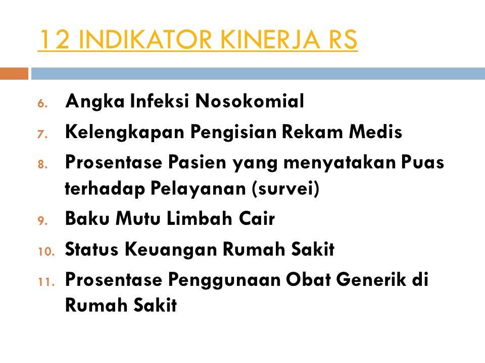 12 INDIKATOR KINERJA RS 6. Angka Infeksi Nosokomial 7. Kelengkapan Pengisian Rekam Medis 8. Prosentase Pasien yang menyatakan Puas terhadap Pelayanan