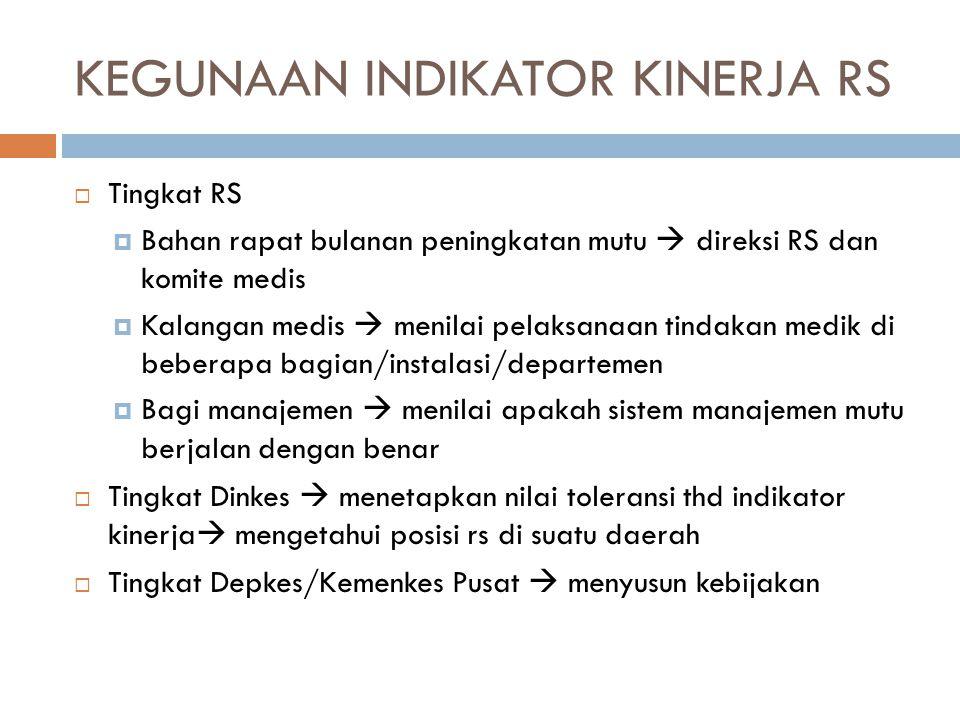 MEKANISME PEMANTAUAN INDIKATOR KINERJA RS 1.