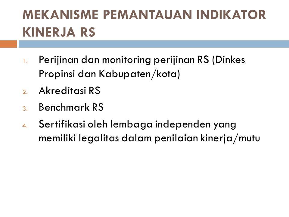 MEKANISME PEMANTAUAN INDIKATOR KINERJA RS 1. Perijinan dan monitoring perijinan RS (Dinkes Propinsi dan Kabupaten/kota) 2. Akreditasi RS 3. Benchmark
