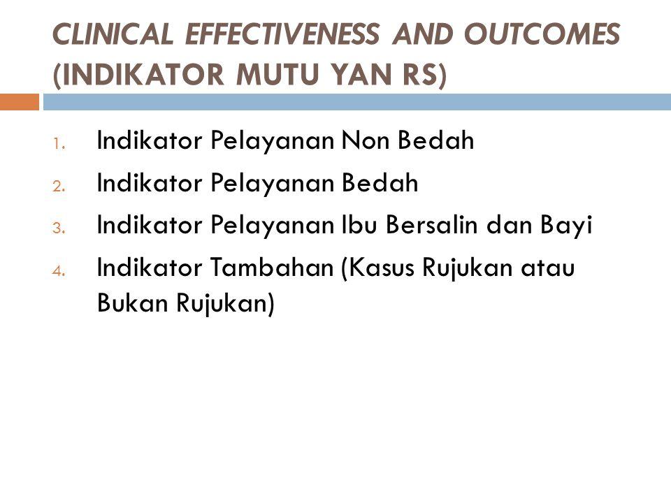 CLINICAL EFFECTIVENESS AND OUTCOMES (INDIKATOR MUTU YAN RS) 1. Indikator Pelayanan Non Bedah 2. Indikator Pelayanan Bedah 3. Indikator Pelayanan Ibu B