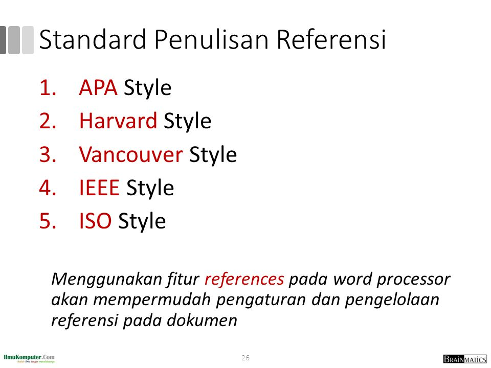 Standard Penulisan Referensi 1.APA Style 2.Harvard Style 3.Vancouver Style 4.IEEE Style 5.ISO Style Menggunakan fitur references pada word processor a