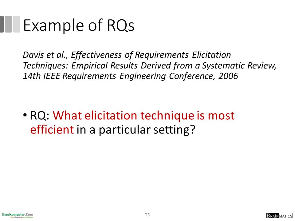 Example of RQs Davis et al., Effectiveness of Requirements Elicitation Techniques: Empirical Results Derived from a Systematic Review, 14th IEEE Requi