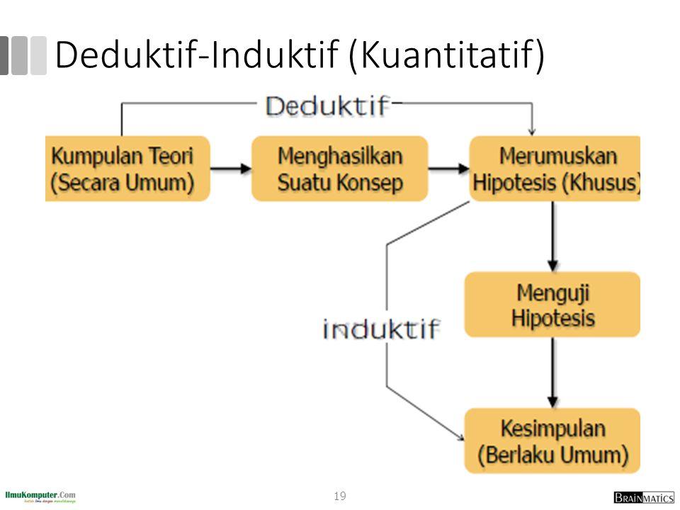 Deduktif-Induktif (Kuantitatif) 19