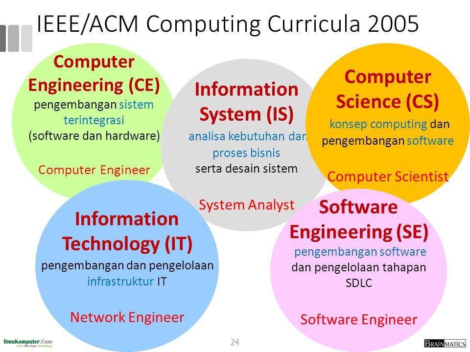 IEEE/ACM Computing Curricula 2005 Computer Engineering (CE) pengembangan sistem terintegrasi (software dan hardware) Computer Engineer Information Sys