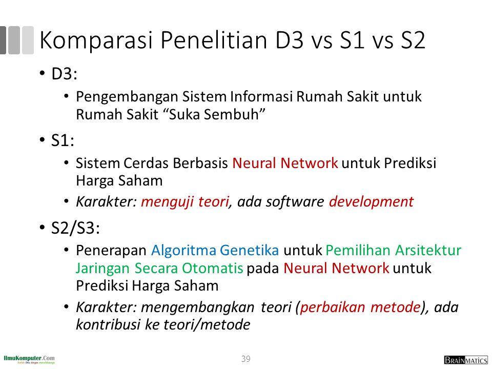 """Komparasi Penelitian D3 vs S1 vs S2 D3: Pengembangan Sistem Informasi Rumah Sakit untuk Rumah Sakit """"Suka Sembuh"""" S1: Sistem Cerdas Berbasis Neural Ne"""