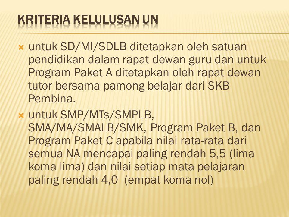  untuk SD/MI/SDLB ditetapkan oleh satuan pendidikan dalam rapat dewan guru dan untuk Program Paket A ditetapkan oleh rapat dewan tutor bersama pamong