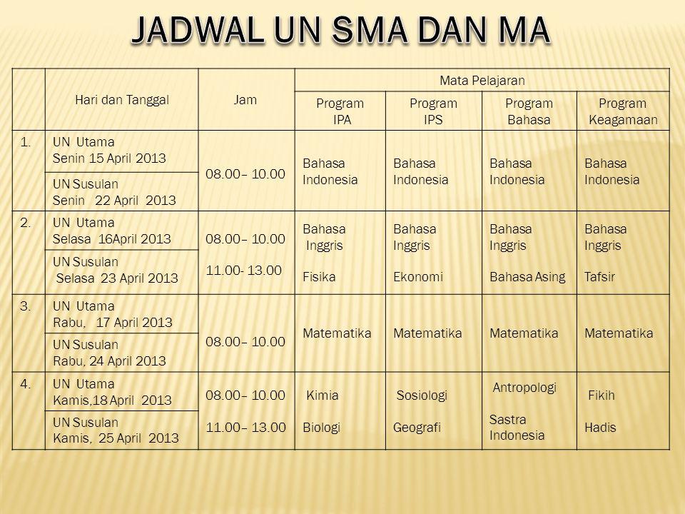 Hari dan TanggalJam Mata Pelajaran Program IPA Program IPS Program Bahasa Program Keagamaan 1.UN Utama Senin 15 April 2013 08.00– 10.00 Bahasa Indones