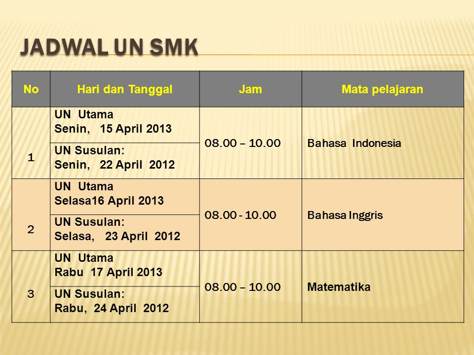 JADWAL UN SMK NoHari dan TanggalJamMata pelajaran 1 UN Utama Senin, 15 April 2013 08.00 – 10.00Bahasa Indonesia UN Susulan: Senin, 22 April 2012 2 UN