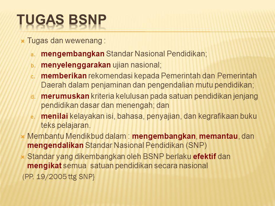  Tugas dan wewenang : a. mengembangkan Standar Nasional Pendidikan; b. menyelenggarakan ujian nasional; c. memberikan rekomendasi kepada Pemerintah d