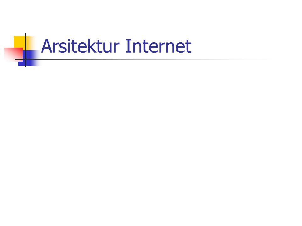 Arsitektur Internet