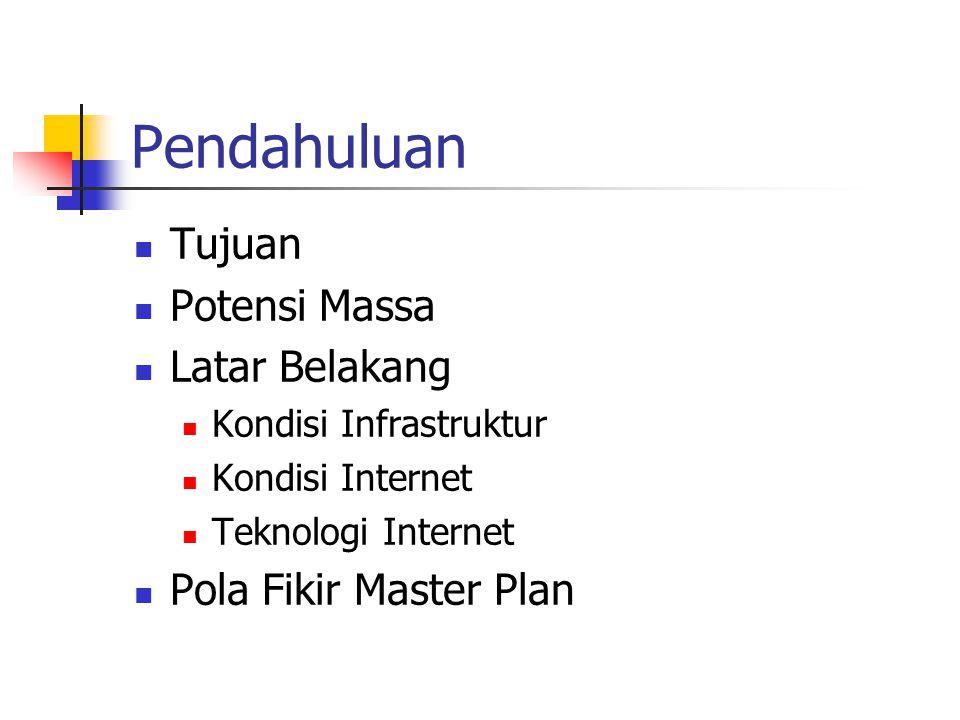 Pola Berfikir Master Plan