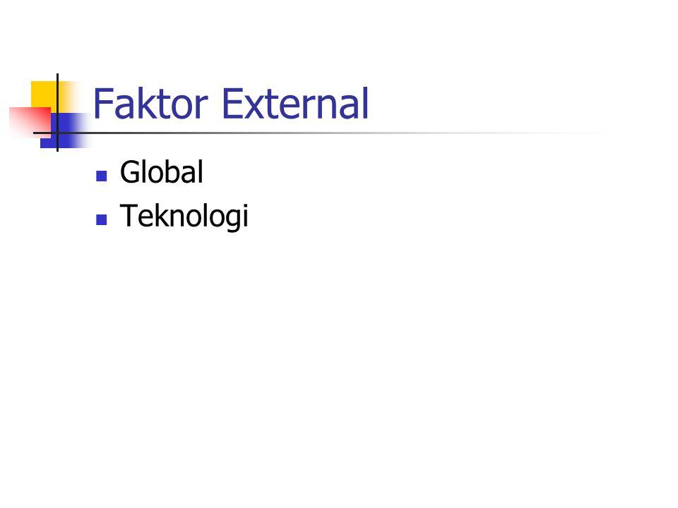 Faktor External Global Teknologi