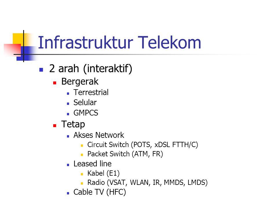 Infrastruktur Telekom 2 arah (interaktif) Bergerak Terrestrial Selular GMPCS Tetap Akses Network Circuit Switch (POTS, xDSL FTTH/C) Packet Switch (ATM, FR) Leased line Kabel (E1) Radio (VSAT, WLAN, IR, MMDS, LMDS) Cable TV (HFC)