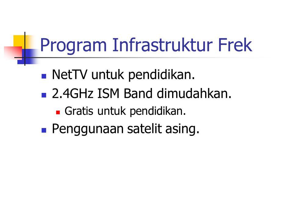 Program Infrastruktur Frek NetTV untuk pendidikan. 2.4GHz ISM Band dimudahkan. Gratis untuk pendidikan. Penggunaan satelit asing.