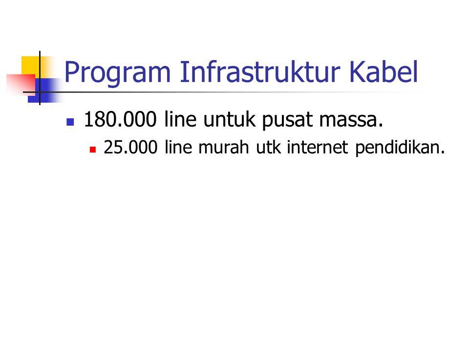 Program Infrastruktur Kabel 180.000 line untuk pusat massa. 25.000 line murah utk internet pendidikan.