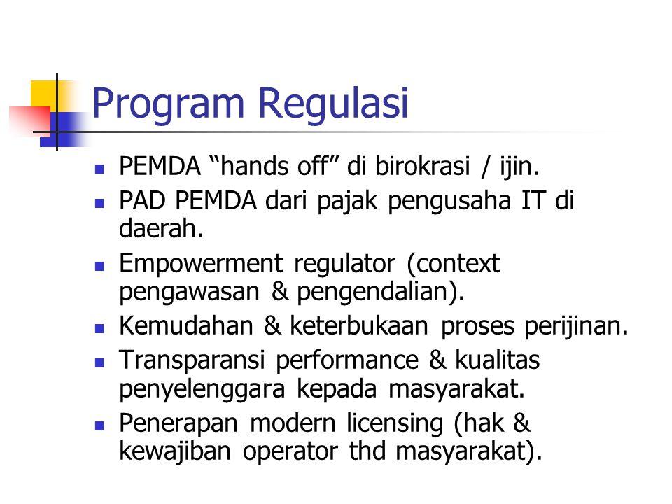 """Program Regulasi PEMDA """"hands off"""" di birokrasi / ijin. PAD PEMDA dari pajak pengusaha IT di daerah. Empowerment regulator (context pengawasan & penge"""