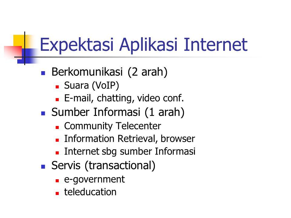 Expektasi Aplikasi Internet Berkomunikasi (2 arah) Suara (VoIP) E-mail, chatting, video conf. Sumber Informasi (1 arah) Community Telecenter Informati