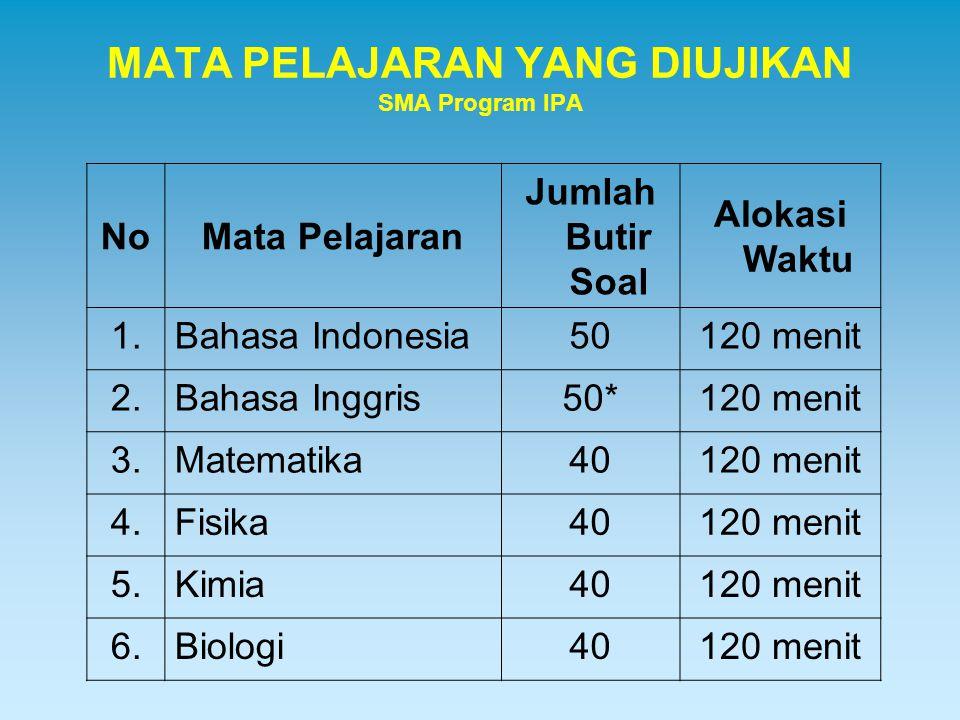 MATA PELAJARAN YANG DIUJIKAN SMA Program IPA NoMata Pelajaran Jumlah Butir Soal Alokasi Waktu 1.Bahasa Indonesia50120 menit 2.Bahasa Inggris50*120 men