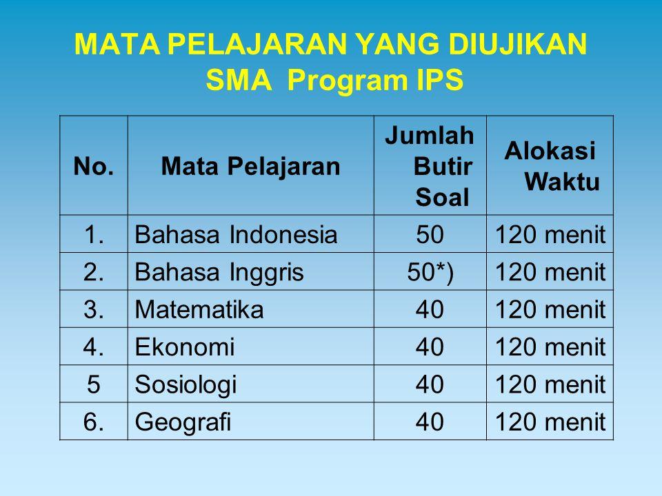 MATA PELAJARAN YANG DIUJIKAN SMA Program IPS No.Mata Pelajaran Jumlah Butir Soal Alokasi Waktu 1.Bahasa Indonesia50120 menit 2.Bahasa Inggris50*)120 m