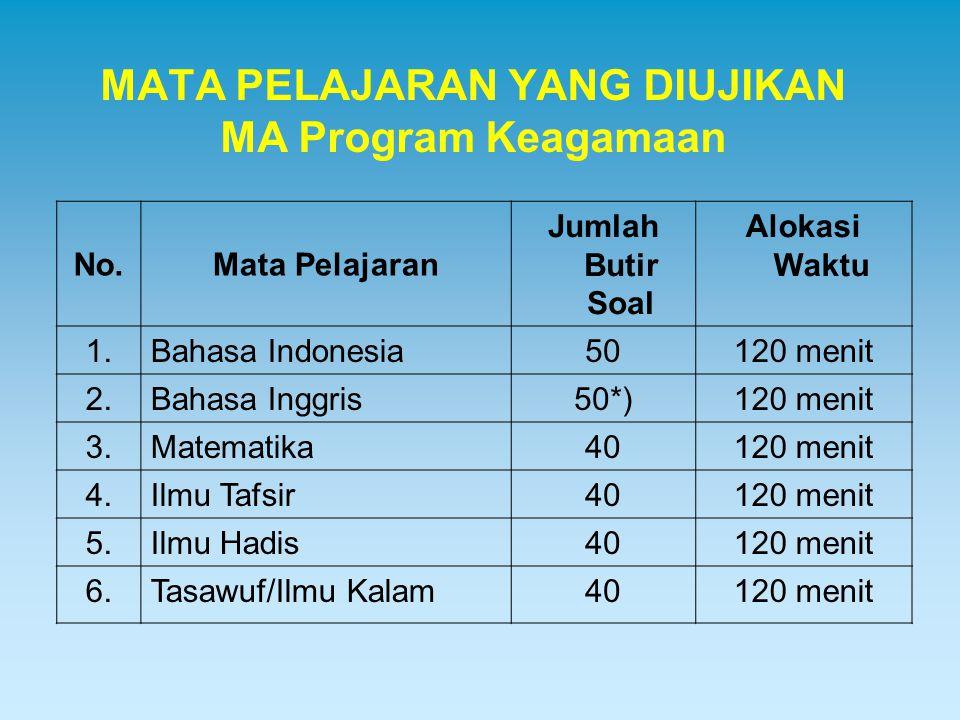 MATA PELAJARAN YANG DIUJIKAN MA Program Keagamaan No.Mata Pelajaran Jumlah Butir Soal Alokasi Waktu 1.Bahasa Indonesia50120 menit 2.Bahasa Inggris50*)