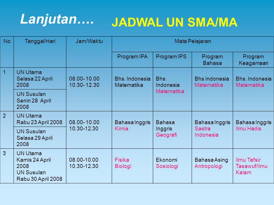 Lanjutan…. NoTanggal/HariJam/WaktuMata Pelajaran Program IPAProgram IPSProgram Bahasa Program Keagamaan 1UN Utama Selasa 22 April 2008 08.00- 10.00 10