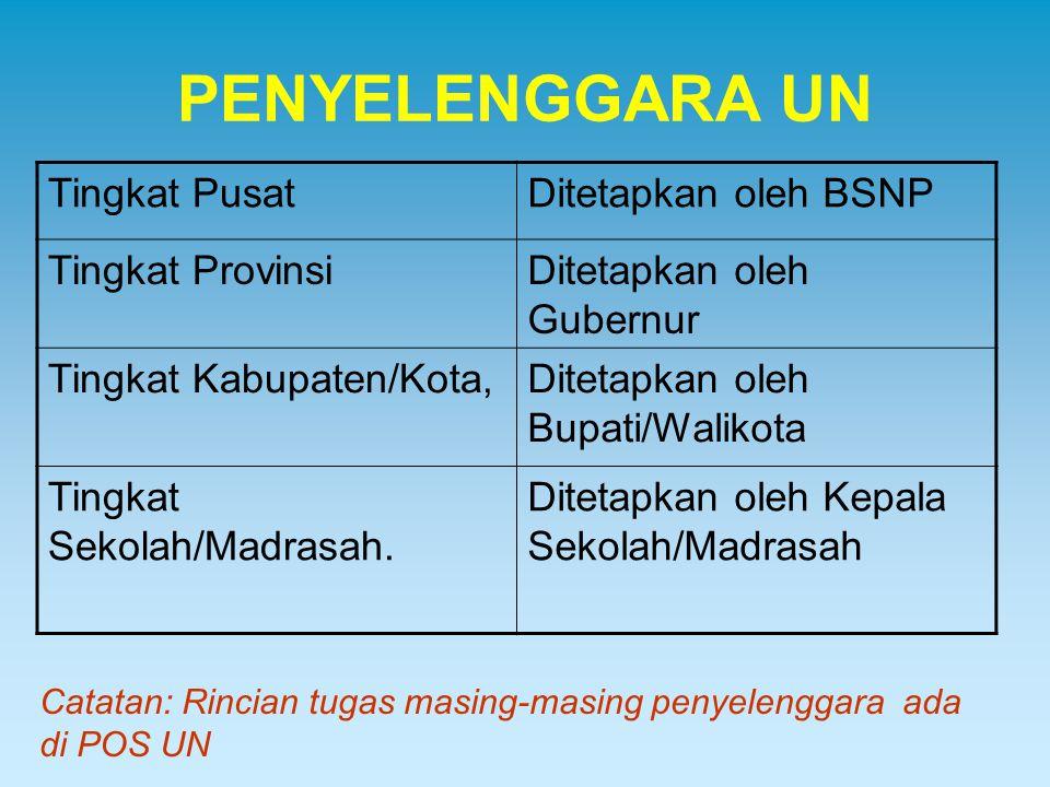 PENYELENGGARA UN Tingkat PusatDitetapkan oleh BSNP Tingkat ProvinsiDitetapkan oleh Gubernur Tingkat Kabupaten/Kota,Ditetapkan oleh Bupati/Walikota Tin