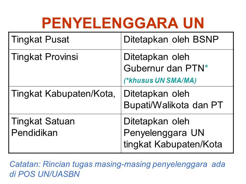 PENYELENGGARA UN Tingkat PusatDitetapkan oleh BSNP Tingkat ProvinsiDitetapkan oleh Gubernur dan PTN* (*khusus UN SMA/MA) Tingkat Kabupaten/Kota,Diteta