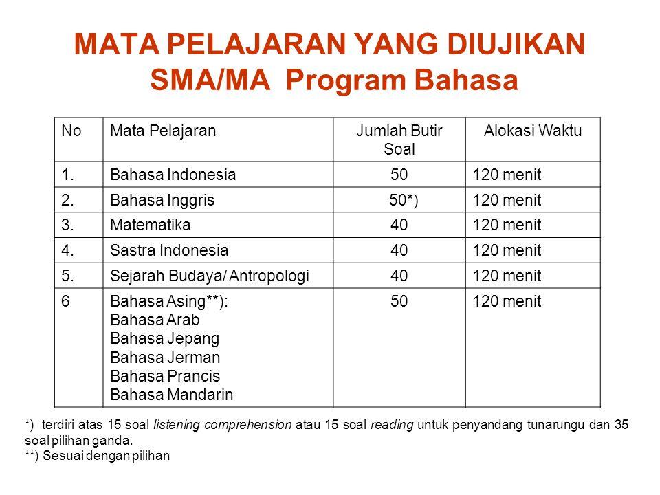 MATA PELAJARAN YANG DIUJIKAN SMA/MA Program Bahasa NoMata PelajaranJumlah Butir Soal Alokasi Waktu 1.Bahasa Indonesia50120 menit 2.Bahasa Inggris 50*)
