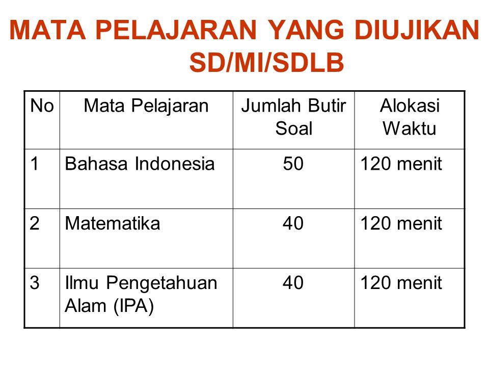 MATA PELAJARAN YANG DIUJIKAN SD/MI/SDLB NoMata PelajaranJumlah Butir Soal Alokasi Waktu 1Bahasa Indonesia50120 menit 2Matematika40120 menit 3Ilmu Peng