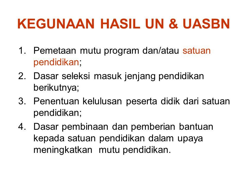 KEGUNAAN HASIL UN & UASBN 1.Pemetaan mutu program dan/atau satuan pendidikan; 2.Dasar seleksi masuk jenjang pendidikan berikutnya; 3.Penentuan kelulus