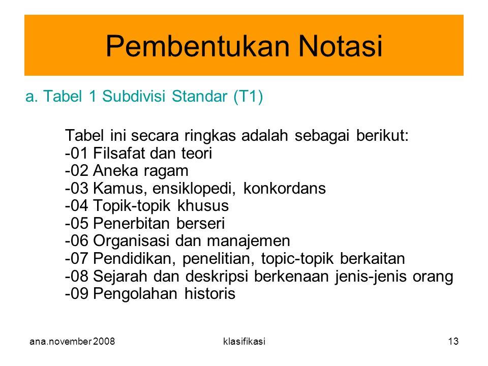 ana.november 2008klasifikasi13 a. Tabel 1 Subdivisi Standar (T1) Tabel ini secara ringkas adalah sebagai berikut: -01 Filsafat dan teori -02 Aneka rag