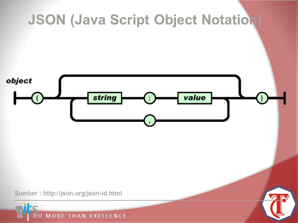 D O M O R E T H A N E X E L L E N C E9 Dua Struktur JSON : JSON (Java Script Object Notation)  Kumpulan pasangan nama/nilai (Object)  Daftar nilai yang diurutkan(Array) Sumber : http://json.org/json-id.html