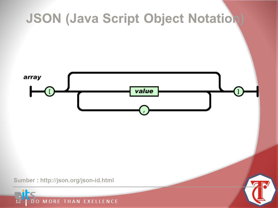 D O M O R E T H A N E X E L L E N C E10 JSON (Java Script Object Notation) Sumber : http://json.org/json-id.html