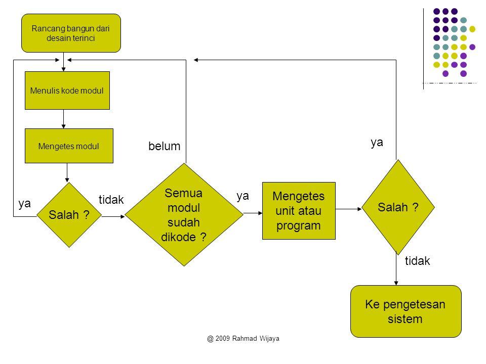 @ 2009 Rahmad Wijaya Rancang bangun dari desain terinci Menulis kode modul Mengetes modul Salah .