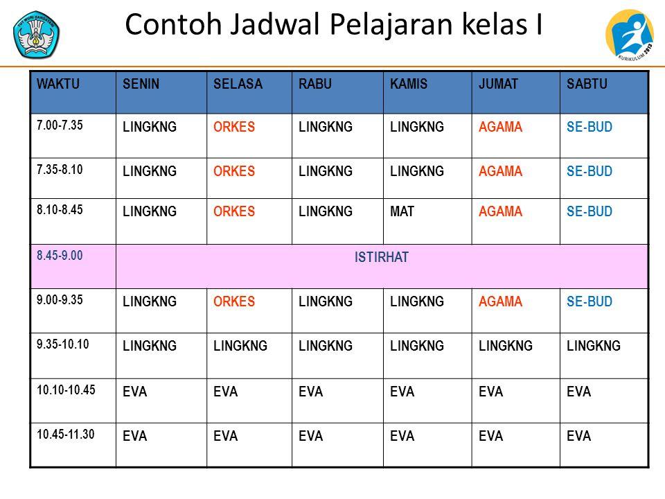 Contoh Jadwal Pelajaran kelas I WAKTUSENINSELASARABUKAMISJUMATSABTU 7.00-7.35 LINGKNGORKESLINGKNG AGAMASE-BUD 7.35-8.10 LINGKNGORKESLINGKNG AGAMASE-BU
