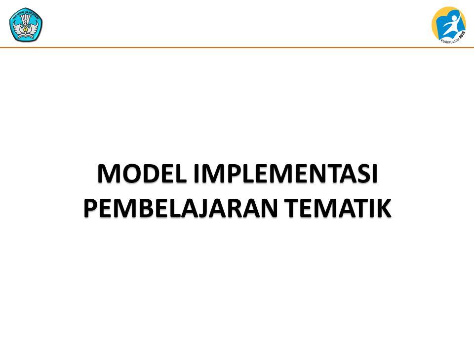 Desain Kurikulum 2013 Struktur Kurikulum NoKomponenIIIIIIIVVVI Kelompok A 1 Pend.