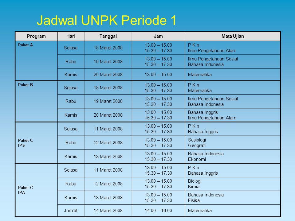 ProgramHariTanggalJamMata Ujian Paket A Selasa18 Maret 2008 13.00 – 15.00 15.30 – 17.30 P K n Ilmu Pengetahuan Alam Rabu19 Maret 2008 13.00 – 15.00 15